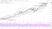 3 Stocks to Buy Before Earnings