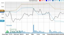 Is Atlas Air Worldwide (AAWW) Stock a Solid Choice Right Now?