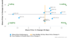 Parkland Fuel Corp. breached its 50 day moving average in a Bearish Manner : PKI-CA : November 14, 2017
