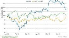 Is NRG Energy Stock Trading at an Attractive Valuation?