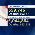 Coronavirus headlines: Aug. 10, 2020