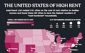 The rent is just too darn high in these U.S. cities
