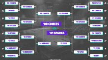 Best Teams Ever bracket: WNBA edition, championship round