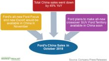 Could Ford's Q4 2018 Results Reflect Weakness in China?