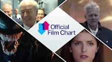 Official Film Chart: 2019 preview