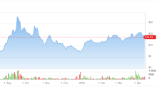 Cannabis Stock Green Thumb Industries (GTBIF) Can Rally 25%, Says Analyst