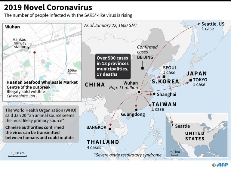 Three people in Scotland 'being treated for suspected Coronavirus'