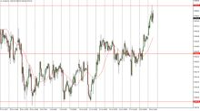 FTSE 100 Price Forecast July 21, 2017, Technical Analysis