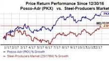 Here's Why it is Time to Add POSCO (PKX) to Your Portfolio