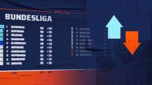 Bundesliga: Tabelle: Gladbach verpasst Sprung auf Platz drei