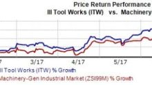 Illinois Tool Works (ITW) Hikes Quarterly Dividend by 20%