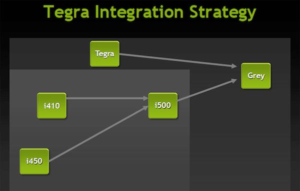 NVIDIA touts 30 Tegra 3 smartphones set for this year, teases next-gen Grey SoC with on-board LTE