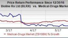 BioLineRx/Roche Scan BL-8040-Tecentriq for Pancreatic Cancer