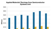 AMAT's Semiconductor Systems Revenues May Fall after Peaking