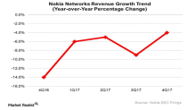 Could Nokia's Managed Service Wins Return Its Networks to Growth?