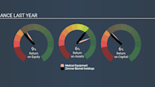 Is Zimmer Biomet Holdings, Inc.'s (NYSE:ZBH) ROE Of 9.1% Impressive?
