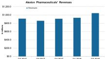 A Financial Overview of Alexion Pharmaceuticals
