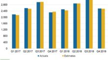 Analyzing Expedia's Q4 Revenues