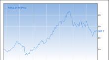 Seth Klarman's Small Biotech Holdings