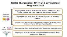 Nektar's Deals: AstraZeneca, Amgen, Bayer