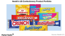 Ferrero Gains Nestlé's US Candy Business—How It Affects Hershey and Mondelēz