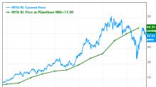 John Paulson Adds 2 Stocks to Portfolio, Boosts Tiffany