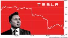 Tesla stock's 'bear case' is $10, Morgan Stanley says