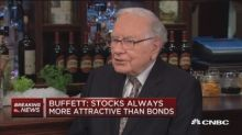As Dow tanks, here is Warren Buffett on the biggest puzzle for investors