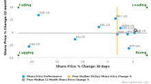 MPLX LP breached its 50 day moving average in a Bearish Manner : MPLX-US : August 11, 2017