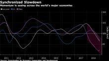 Global Slowdown Leaves Growth Weakest Since Financial Crisis