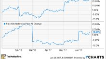 Palo Alto Networks vs. FireEye: Which Is the Better Turnaround Play?