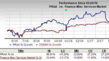 PRA Group (PRAA) Prices $300 Million Senior Notes Due 2023