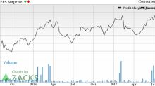 Nikon (NINOY) Q1 Earnings Fall Y/Y, Revenues Remain Soft