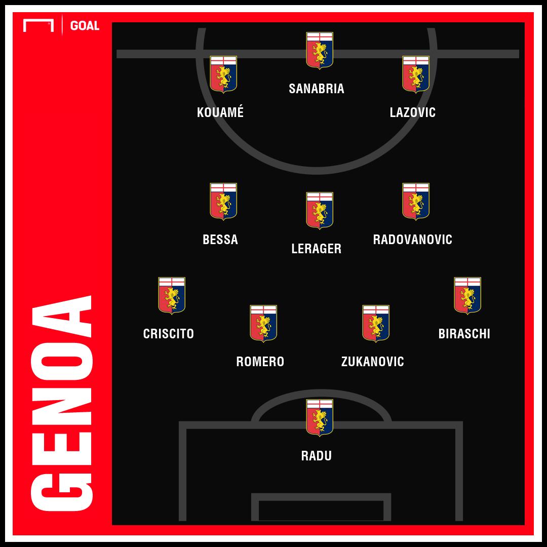 Genoa X Juventus AO VIVO E DE GRAÇA! Assista Aqui Com DAZN