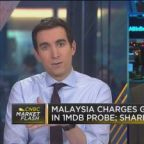Goldman shares take a hit after Malaysian criminal charge...