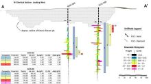 Pancon Reports Significant Copper in Discovery Holes 4 and 5