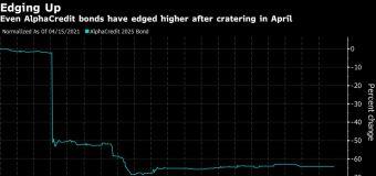 Banca a la sombra en México recompensa a compradores en caída