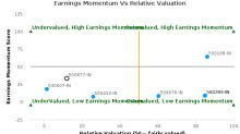 Apollo Tyres Ltd. breached its 50 day moving average in a Bullish Manner : 500877-IN : March 2, 2017