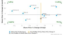 Consolidated Communications Holdings, Inc. breached its 50 day moving average in a Bullish Manner : CNSL-US : September 22, 2017