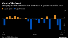 Emerging Markets Are Often Bad in August, But Rarely This Bad