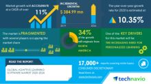 COVID-19 Impact & Recovery Analysis- Adaptive Learning Software Market 2020-2024 | The Increasing Need for Personalized Learning to Boost Growth | Technavio