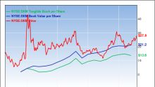 5 Undervalued Stocks With Growing Book Value