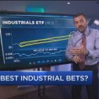 Industrials are surging, these are the best bets right no...
