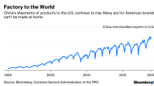 The U.S. Has Huawei in Cuffs. China Has the U.S. in Chains