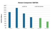 Inside Rowan Companies' 4Q17 Earnings Estimate