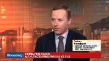 Credit Agricole's Kowalcyk Calls China Feb. PMI 'Very Reassuring'