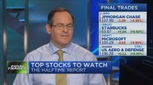 Final Trades: Microsoft, Starbucks, JPMorgan, & Defense