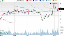TCF Financial's (TCB) Q1 Earnings Lag Estimates on High Costs