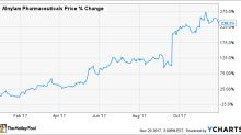 Here's How Alnylam Pharmaceuticals, Inc. Crushed It in 2017