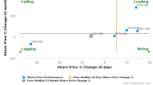 Allergy Therapeutics Plc breached its 50 day moving average in a Bullish Manner : AGY-GB : May 18, 2017
